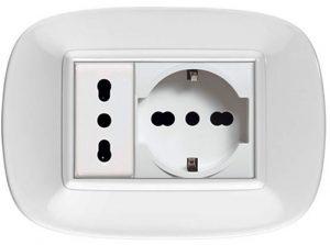 Power plug & outlet Type L - World Standards